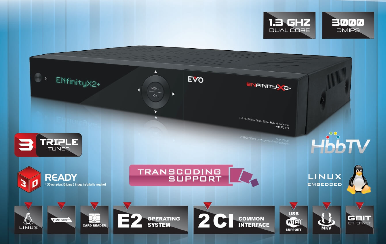 Optibox EVO Enfinity X2 TWIN